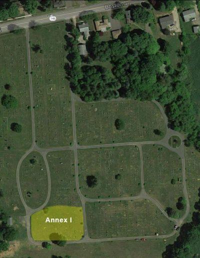 Annex I